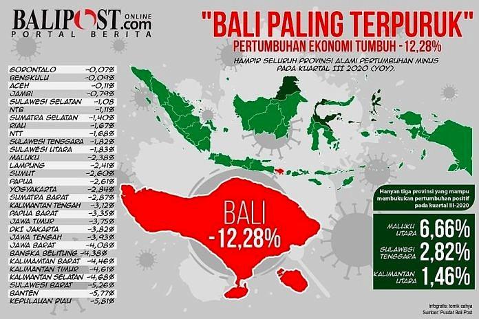 Bali Paling Terpuruk   BALIPOST.com 1